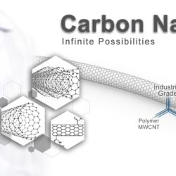Functionalized Multiwalled Carbon Nanotubes