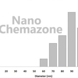 Activated Carbon Nanopowder