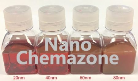 Copper Nanoparticles Dispersion