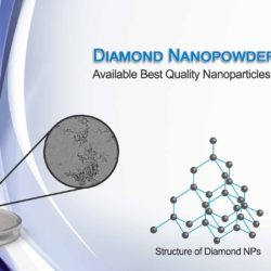 Nano Diamond Powder