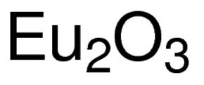 Europium Oxide Nanoparticles