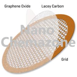 Graphene Lacey TEM Grids