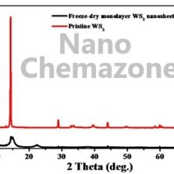 Monolayer Tungsten Disulfide Powder, WS2 Powder and Sheets Dispersion