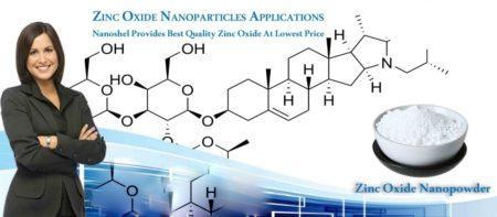 ZnO Nanopowder