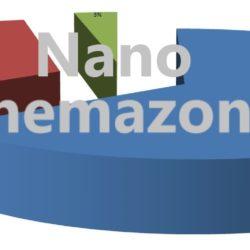 Neodymium Iron Boron Nanoparticles powder