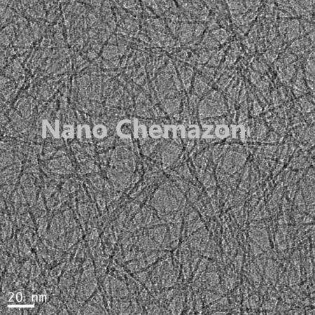 Aluminium oxide nanowires | NanoChemazone