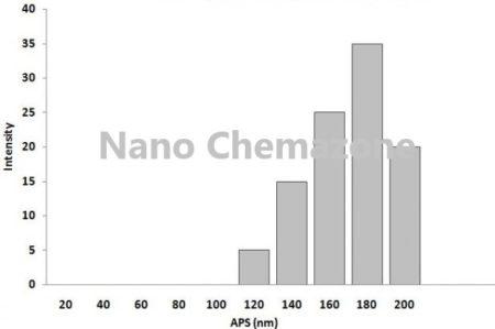 Antimony Oxide Nanoparticles