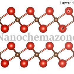 V2C MXene Powder